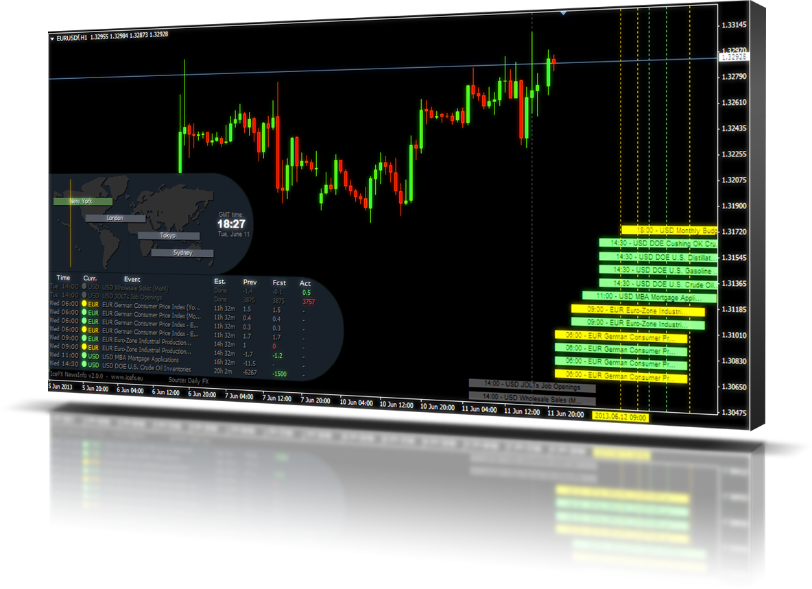 Forex news toolbar forex is easy to make a money