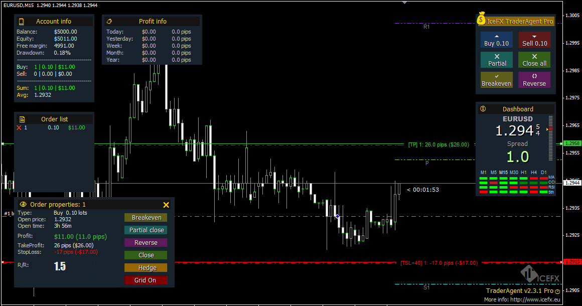 Darkmoon FX » TraderAgent – Excellent one click trading tool for MT4